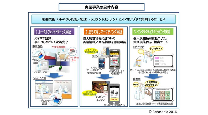 パナソニック・三井住友カード・大日本印刷、関西にて訪日外国人に対しモバイル決済サービス等の実証実験を開始
