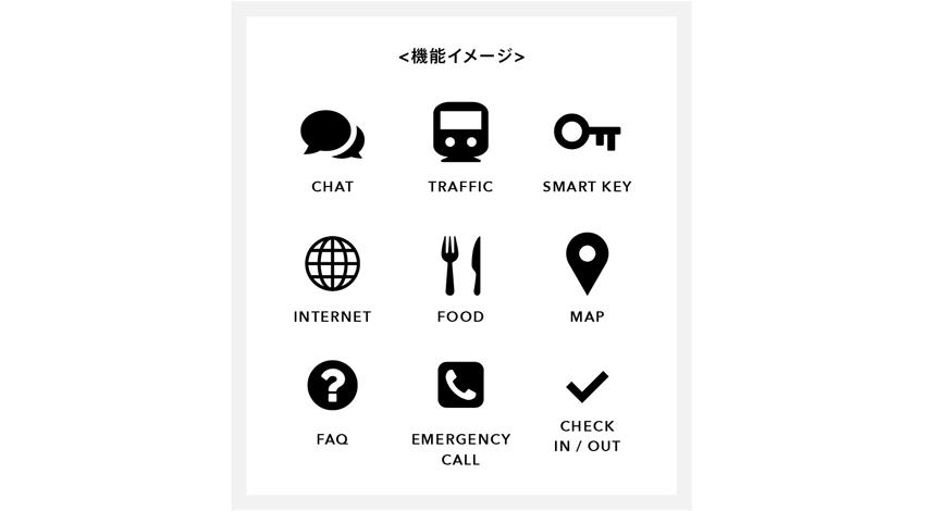 iVacation、スマート民泊を実現するIoTデバイス「TATERU Phone(タテルフォン)」の研究開発に着手