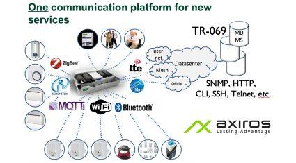アキシロス、IoT市場への参入のため日本オフィスを開設