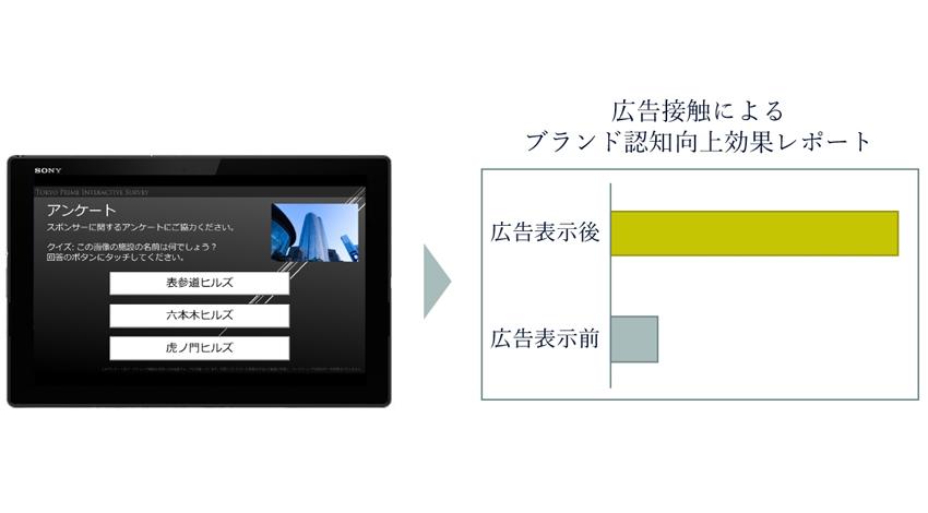 日本交通とフリークアウトが合弁会社を設立、IoT型デジタルサイネージ事業を開始