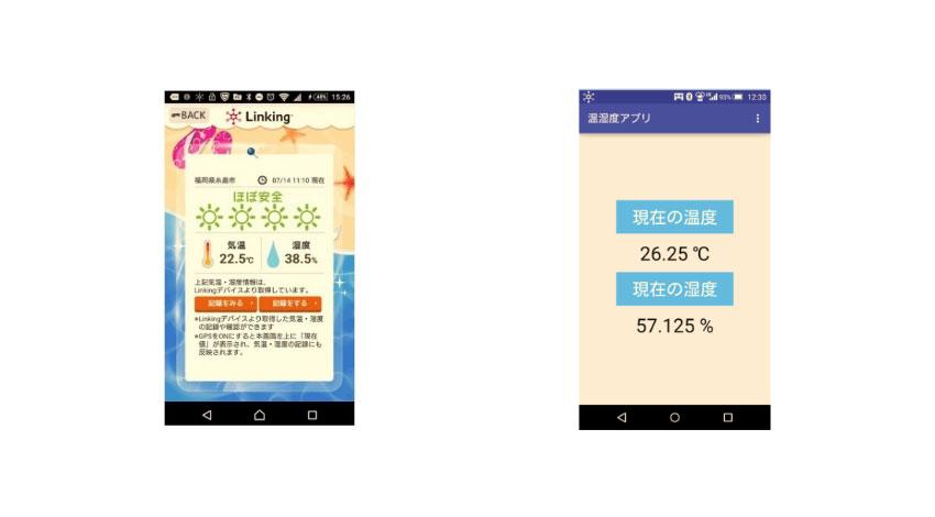 Braveridge、温度・湿度センサー搭載Linkingデバイス「Tukeru TH」をリリース
