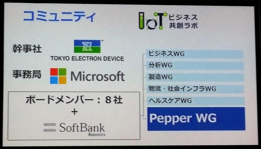 20160722_Pepperと拓くクラウドを利用したデジタル革命_SoftBank World 2016_20160722_ms_016