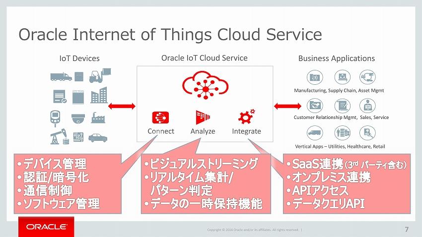 Oracle_IoT_07