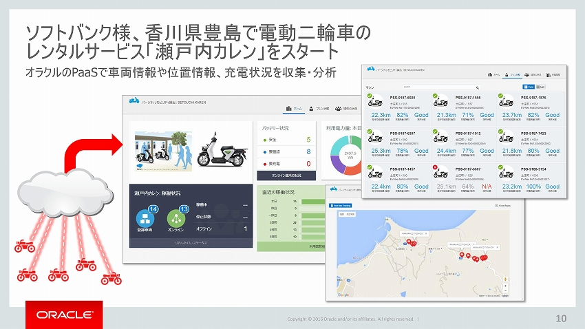 Oracle_IoT_10