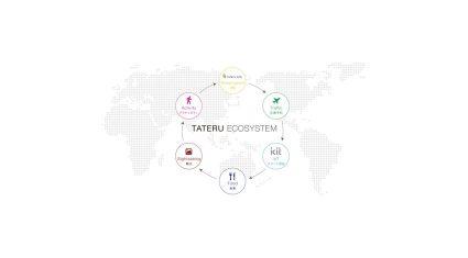 エボラブルアジア、iVacationと民泊IoTデバイス「TATERU Phone」向け交通予約サービスを共同開発