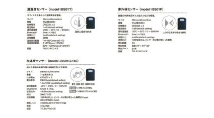 レンジャーシステムズ、IoTコネクティングサービス「monoコネクト」BLEビーコンセンサーに温湿度センサー、加速度センサー、赤外線センサーの3種類が追加