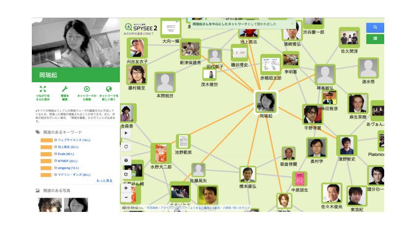 オーマ、人工知能搭載の人物検索エンジン「あのひと検索SPYSEE2」リリース