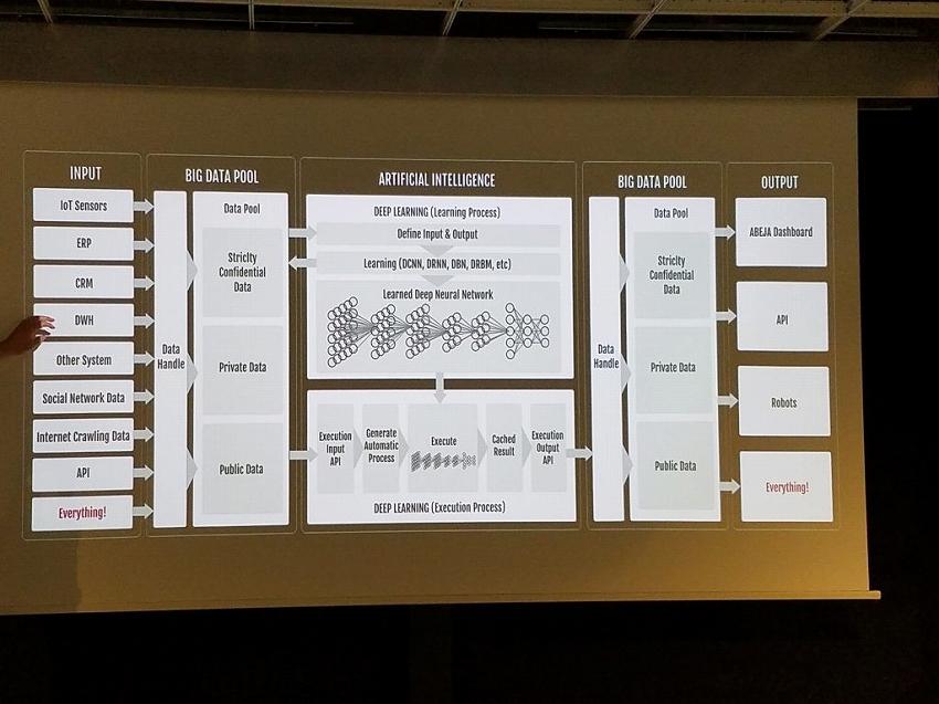 IoT時代のAI活用 ーアベジャ 岡田氏講演 レポート