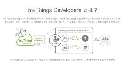 ヤフー、WebサービスやIoT製品と簡単に連携できる事業者向けIoTプラットフォーム「myThings Developers ベータ版」を提供開始