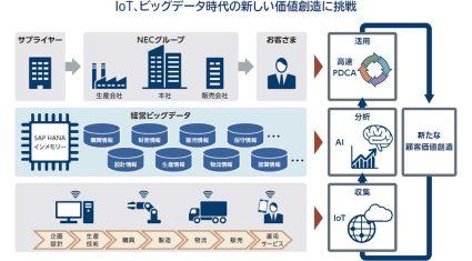 NEC、デジタル経営に向けて自社基幹システムにSAP HANA基盤を導入