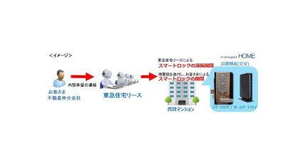 東急グループ3社、IoTサービス「インテリジェントホーム」を活用した賃貸住宅の空室内覧を効率化する実証実験開始