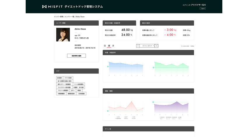 フォッシルジャパン、ウェアラブル活動量計「MISFIT」を活用した法人向けソリューションを拡大
