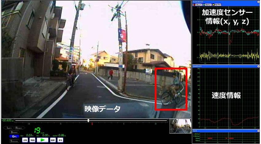 NTT ComとNCS、人工知能を活用した危険運転の自動検出に成功