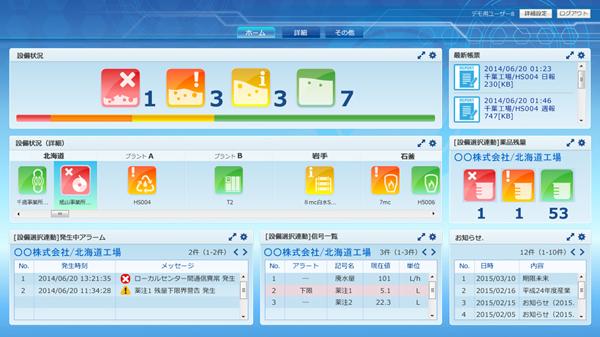 ポータル画面イメージ