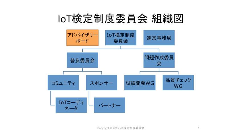 IoT検定制度、IoT人材育成のためアドバイザリーボード設置