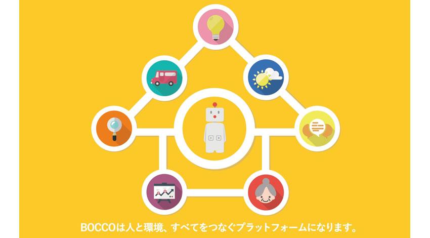 ユカイ工学、見守りロボット「BOCCO」と連動し外出先から確認できる「鍵センサ」「振動センサ」発売