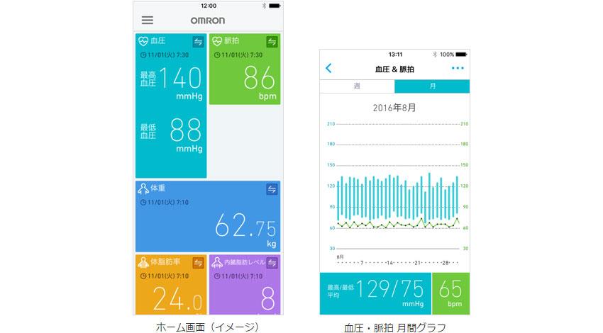 オムロン ヘルスケア、iPhone標準搭載アプリ「ヘルスケア」や他社アプリとのデータ連携が可能な健康管理アプリ 「OMRON connect」提供開始