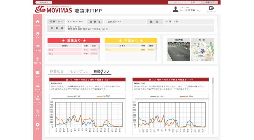 MOVIMASとレックアイ 、機械学習エンジンを利用したIoTプラットフォーム開発で協業を開始