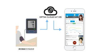 オムロン ヘルスケア機器とOPTiM Cloud IoT OSが連携、バイタルデータをAIで分析し遠隔医療や予防医療の発展を支援