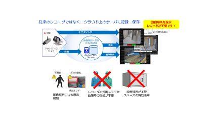 レオパレス21、NECのクラウド型防犯カメラサービスを賃貸物件に導入