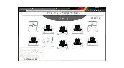 オプティム、AIを活用した画像解析によるリアルタイム空席検知サービスを発表