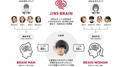 ジェイアイエヌ、人工知能がメガネのお似合い度を測定する「JINS BRAIN」提供