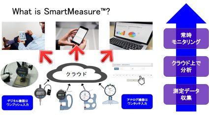 テクロック、クラウド型測定ソリューション・サービス 「SmartMeasure」α版を開発