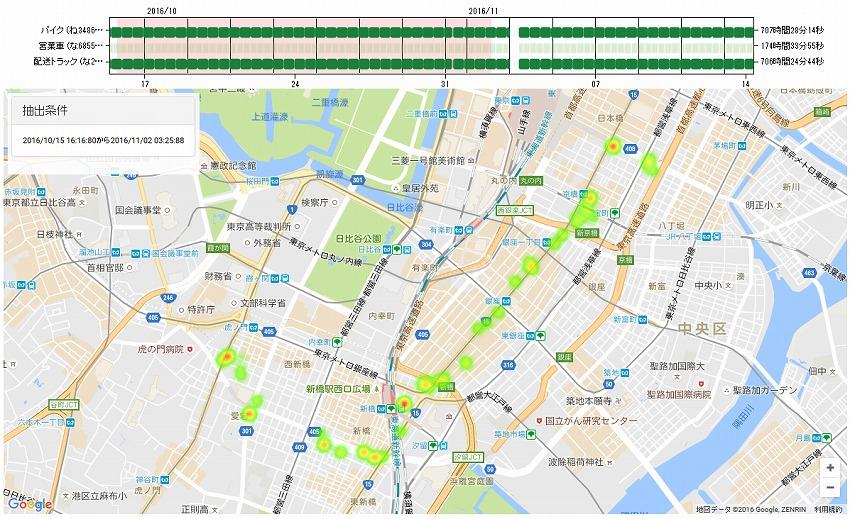 Cariot ヒートマップ画面