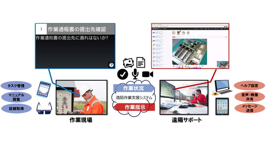 NTTデータとニューソン、スマートグラスを活用した遠隔作業支援システムの販売を開始