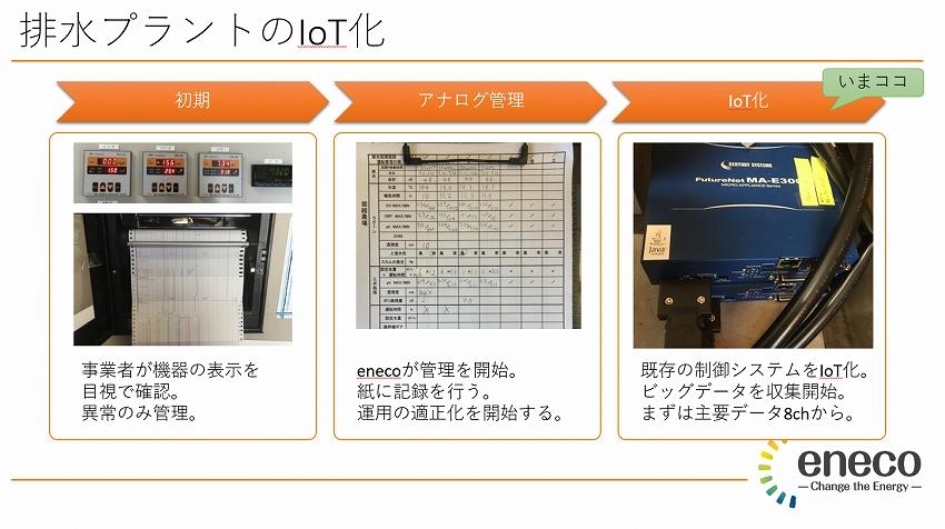 IoTNEW201611242_IoT共創ラボ_1