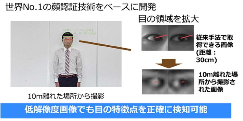 NEC_eyetrace_tec