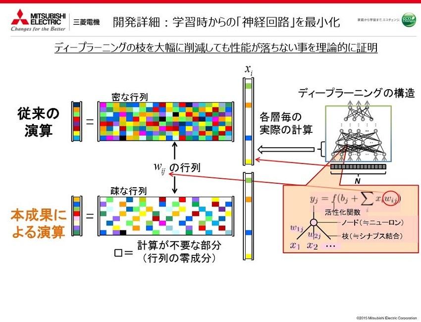 Mitsubishi_matrix