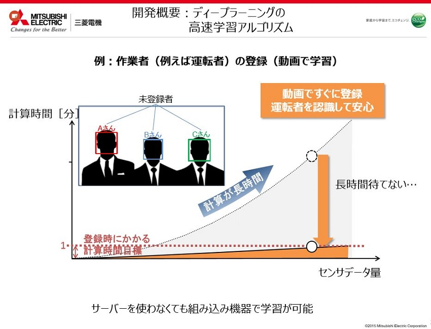 Mitsubishi_auto-congnition