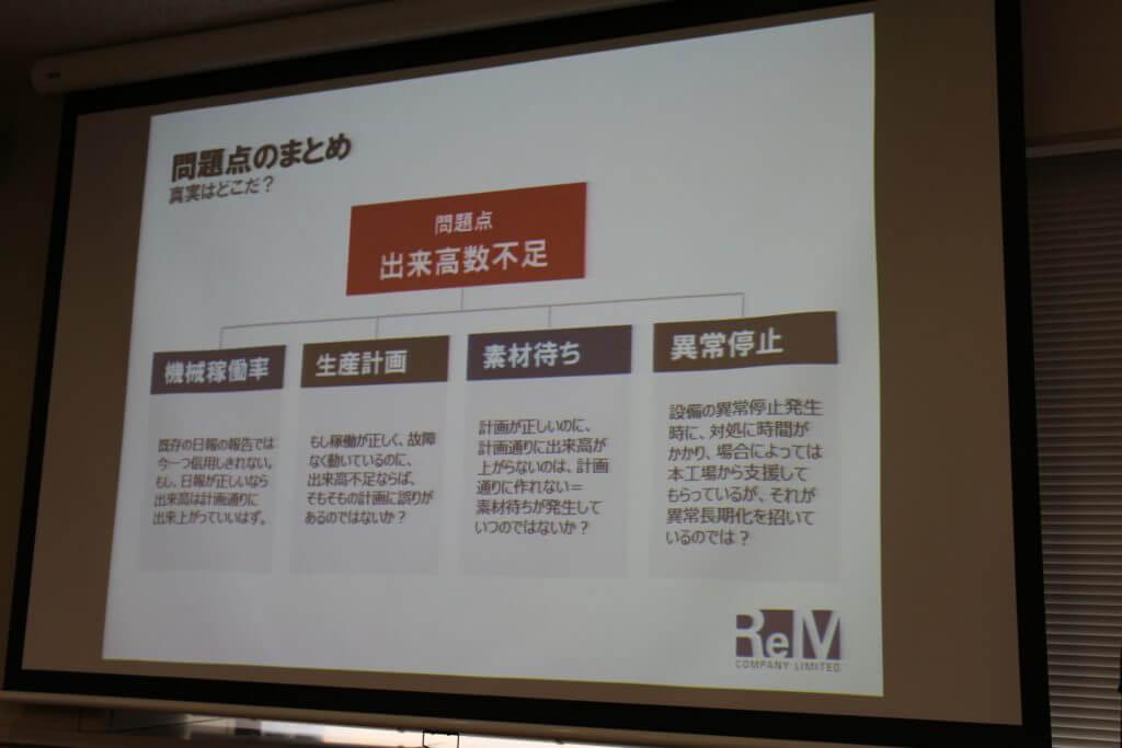短期、低コスト、簡単に実現する製造業のためのIoT -東洋ビジネスエンジニアリング株式会社