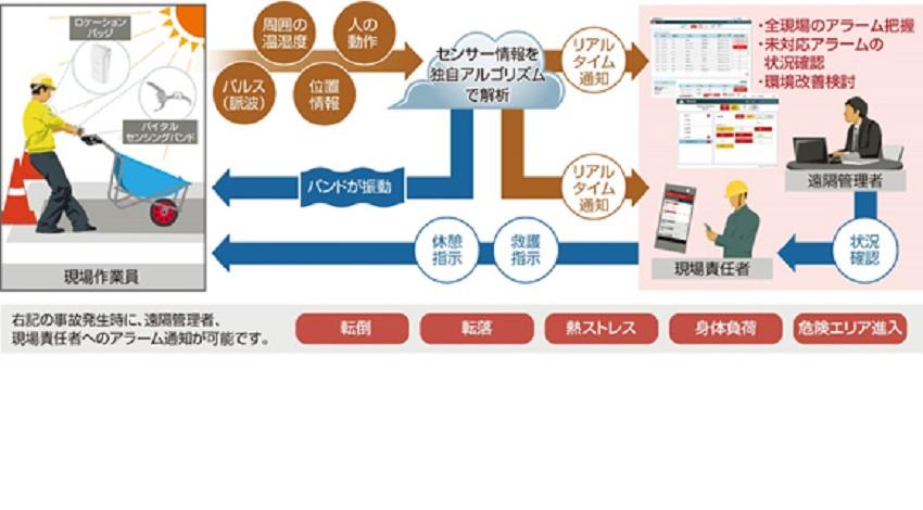 Fujitsu_safe_eyecatch