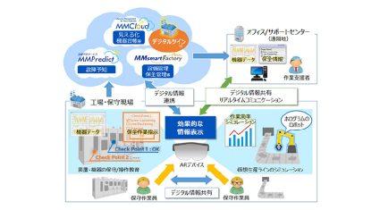 安川情報システム、AR技術を活用しデジタルマニュファクチャリングの取り組みを強化