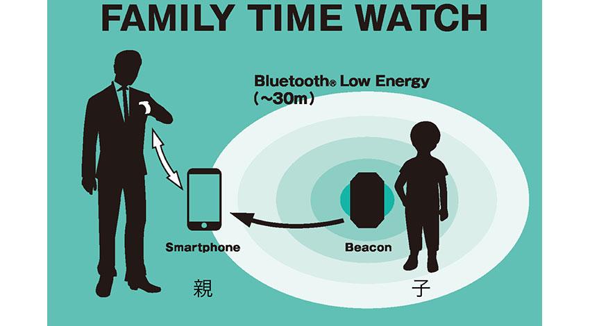 ヴェルト、家族と一緒に過ごした時間を自動計測できるスマートウォッチを開発