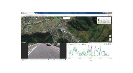 福田道路とNEC、AI技術を活用した舗装損傷診断システムを開発