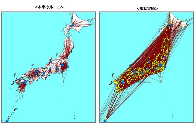 【図1】物流の動きの可視化 情報提供 株式会社フレームワークス