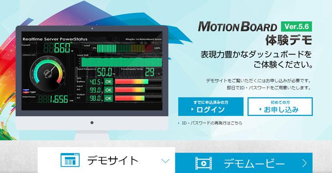 【図5】MotionBoard体験デモサイト