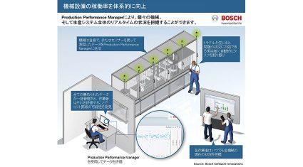 ボッシュとNTTデータEAS、製造業向けにIoTソリューションを共同で提案