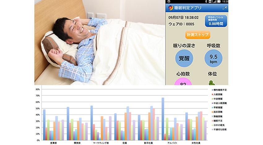 パナソニックとニューロスペース、ICT・IoTと睡眠科学技術を融合し、睡眠改善ソリューションの共同開発を開始