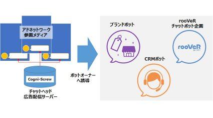 ショーケース・ギグ、AIチャットボットを活用した体験型コンテンツネットワーク「Cogni-Screw」の提供を開始