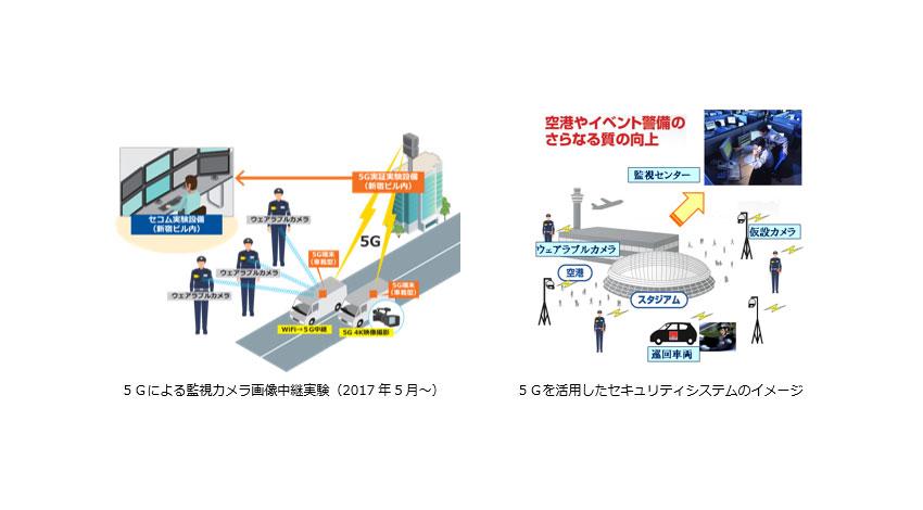 セコムとKDDI、次世代移動通信システム「5G」の技術実証で提携