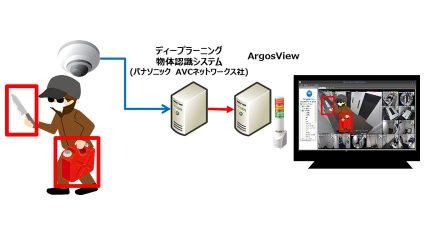ヴイ・インターネットオペレーションズ、AI画像解析を活用して防犯カメラ映像から危険をリアルタイムに検知する技術を開発