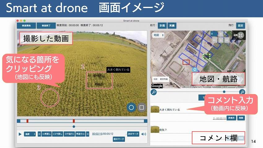 ドローンで撮影したデータや飛行の管理が簡単にできる「Sma