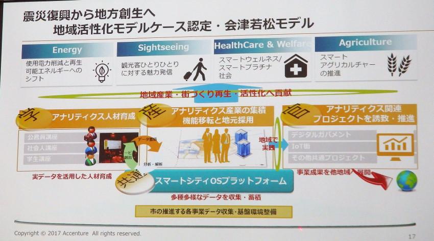 アクセンチュア記者発表会:福島イノベーションセンターの拡充