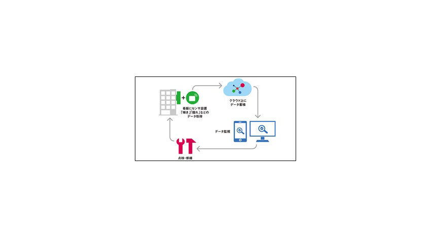 オプテックス、LPWAなどを利用したIoT向けスマートセンサ&データ提供ソリューションを提供開始