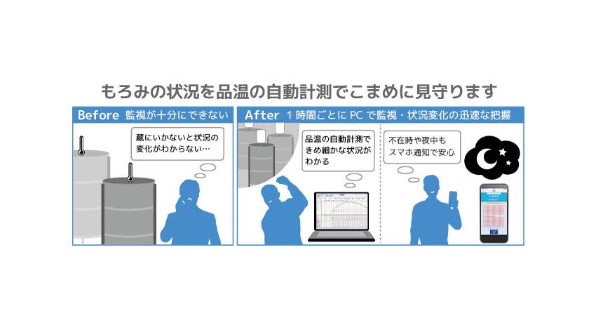 ラトックシステム、もろみの品温管理を支援する「酒造品温モニタリングシステム」を開発