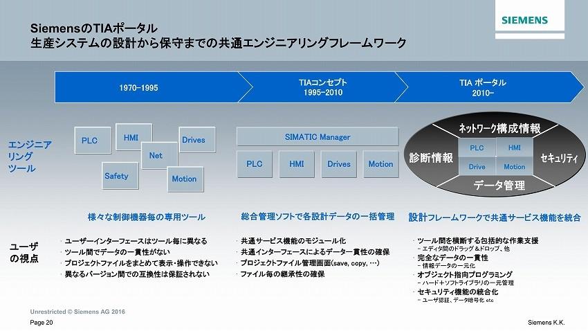 ここまでできる、シーメンスが考える製造業のIoT —シーメンス 島田氏インタビュー 第二回